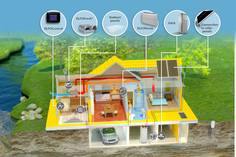 Clivet a la scommessa del cubo di ghiaccio for Risparmio energetico casa